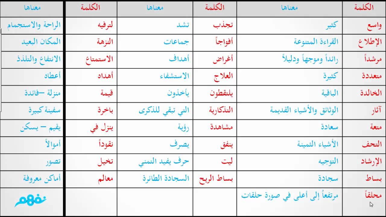 صورة معاني الكلمات العربية , افضل معانى الكلمات العربية