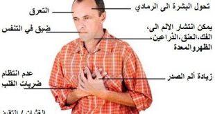 بالصور اعراض امراض القلب , علاج مرض القلب بالاعشاب الطبيعية 2740 3 310x165