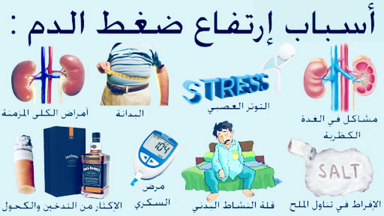 بالصور مرض الضغط , ازاى تعرف انك مصاب بمرض الضغط 2785 2