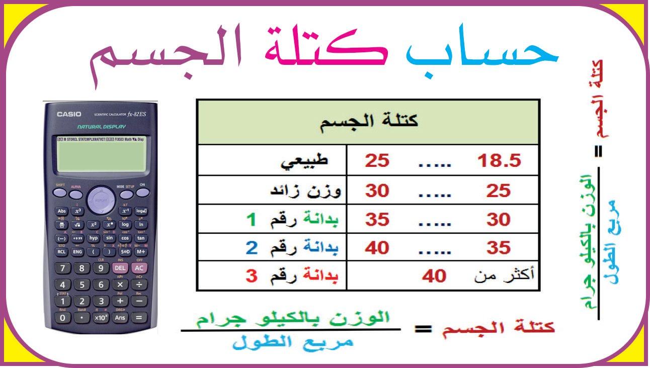 بالصور كيفية حساب الوزن المثالي , الطريقة الامثل لحساب الوزن المثالي 2862