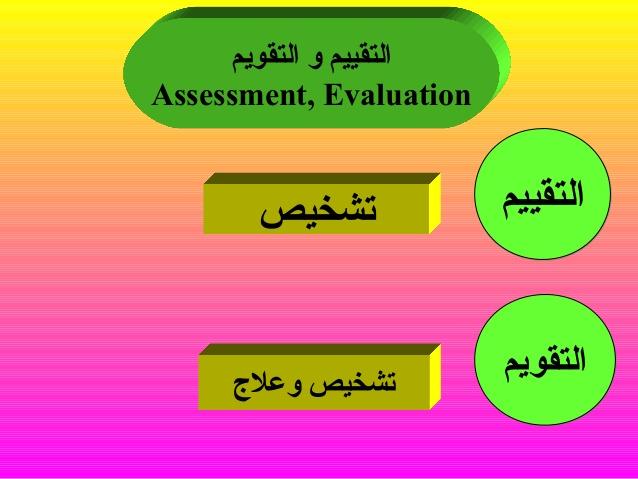 صور الفرق بين التقويم والتقييم , ما هو الفرق بين التقويم والتقييم