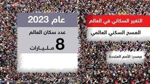 بالصور كم عدد المسلمين في العالم , ما هو عدد المسلمين 4708 1