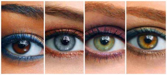 انواع العيون , اجمل وصف للعيون والوانها