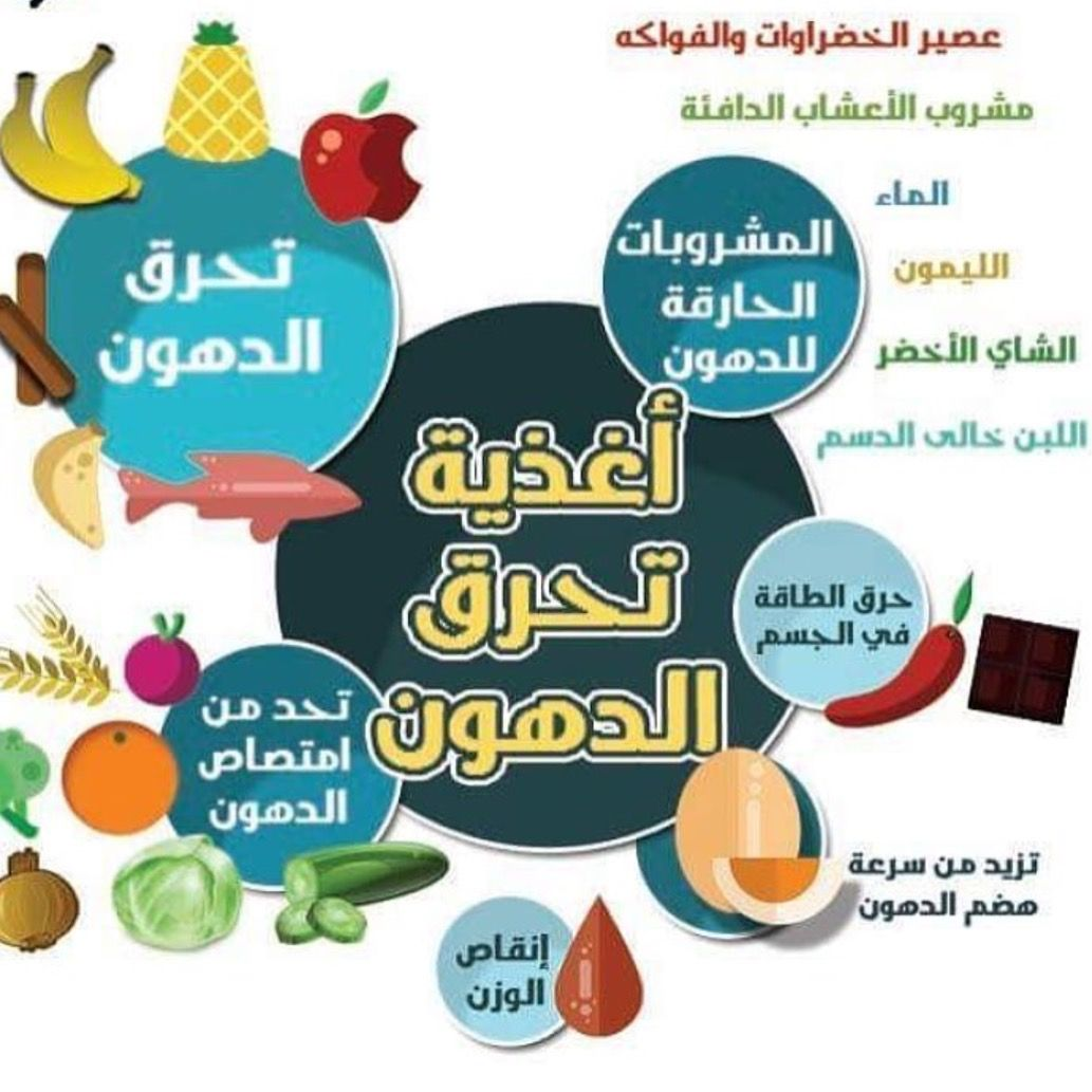بالصور دايت صحي , نظام غذائى صحى 6266 2