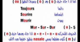 بالصور تعلم اللغة الفرنسية , شرح لتعليم الفرنسية بسهولة 672 2 310x165