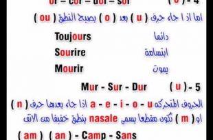 صورة تعلم اللغة الفرنسية , شرح لتعليم الفرنسية بسهولة