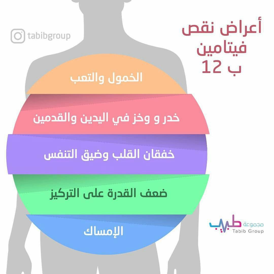 صورة اعراض نقص فيتامين ب ١٢ , اسباب واعراض نقص فيتامين ب 12
