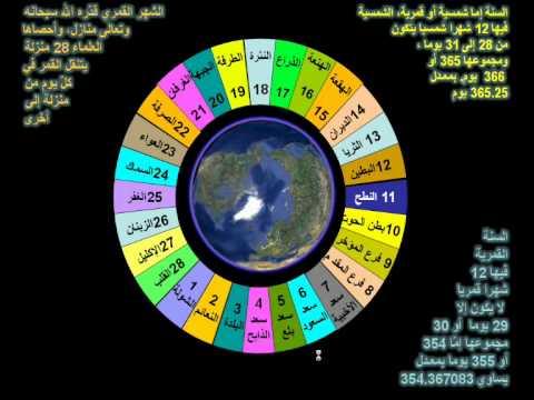 بالصور منازل القمر , اجمل واحلى منازل القمر 210 1