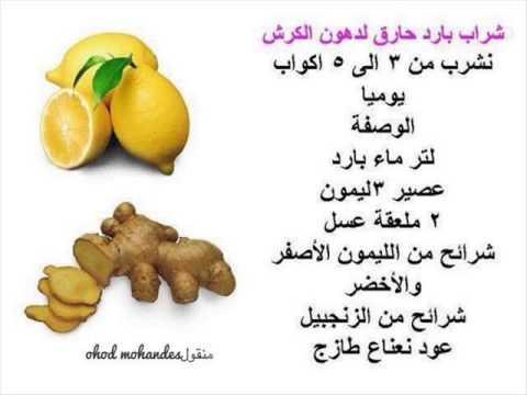 صور رجيم الكرش , اروع الريجمات للتخسيس وفقدان الوزن
