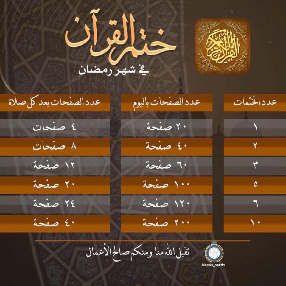 بالصور ختم القران في رمضان , كيف تختم القران في شهر رمضان 2948 2