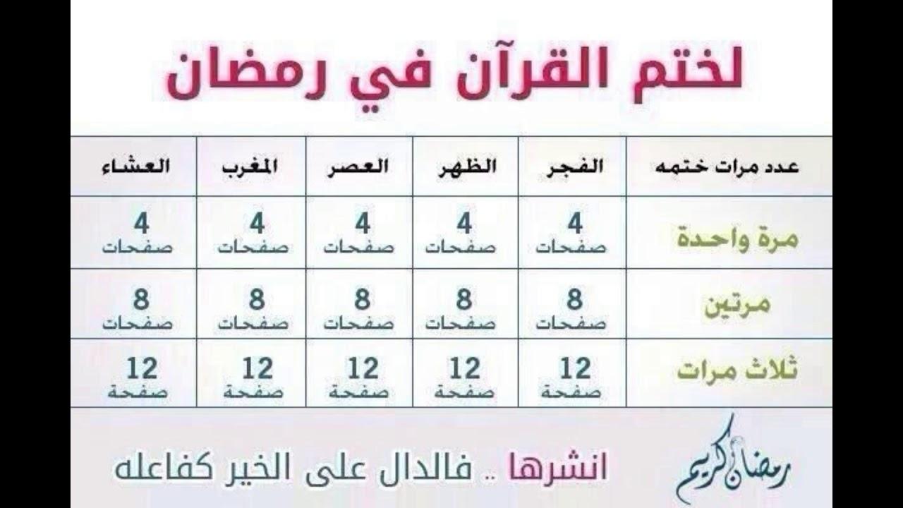 بالصور ختم القران في رمضان , كيف تختم القران في شهر رمضان 2948