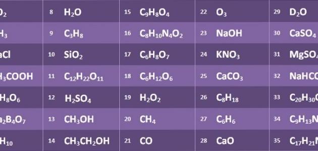 بالصور الرموز الكيميائية , بالصور بعض الرموز الكيميائيه 3278 3
