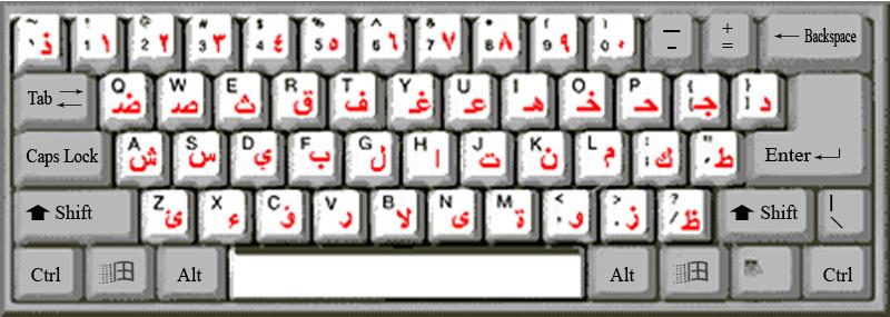 صوره صور لوحة المفاتيح , توضيح بالصور للوحه المفاتيح