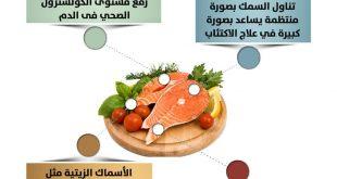 بالصور فوائد السمك , الفوائد الصحيه عند تناول الاسماك 2492 3 310x165