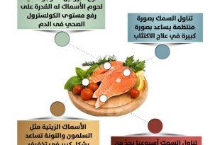 صورة فوائد السمك , الفوائد الصحيه عند تناول الاسماك