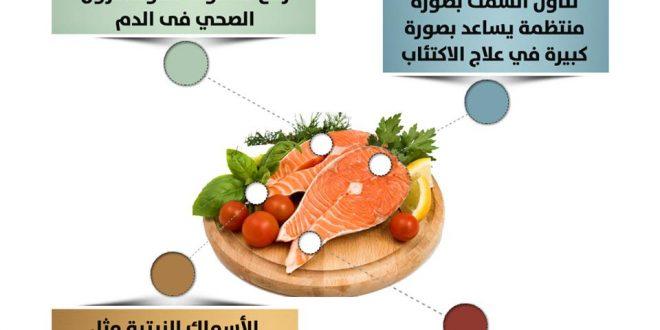 بالصور فوائد السمك , الفوائد الصحيه عند تناول الاسماك 2492 3 660x330