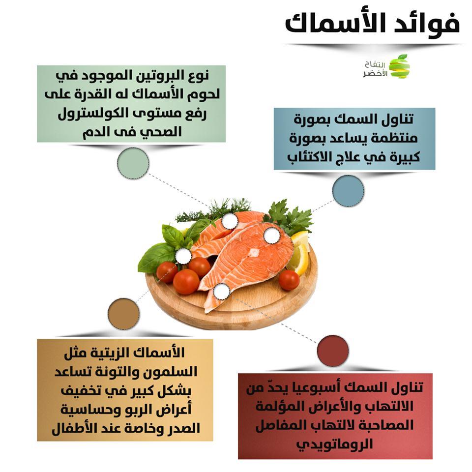 بالصور فوائد السمك , الفوائد الصحيه عند تناول الاسماك 2492