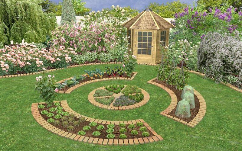 بالصور تنسيق حدائق منازل , كيفيه تنسيق حدائق المنازل 12508 11