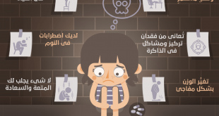 صور ما هو الاكتئاب , الاكتئاب واعراضه وعواقبه