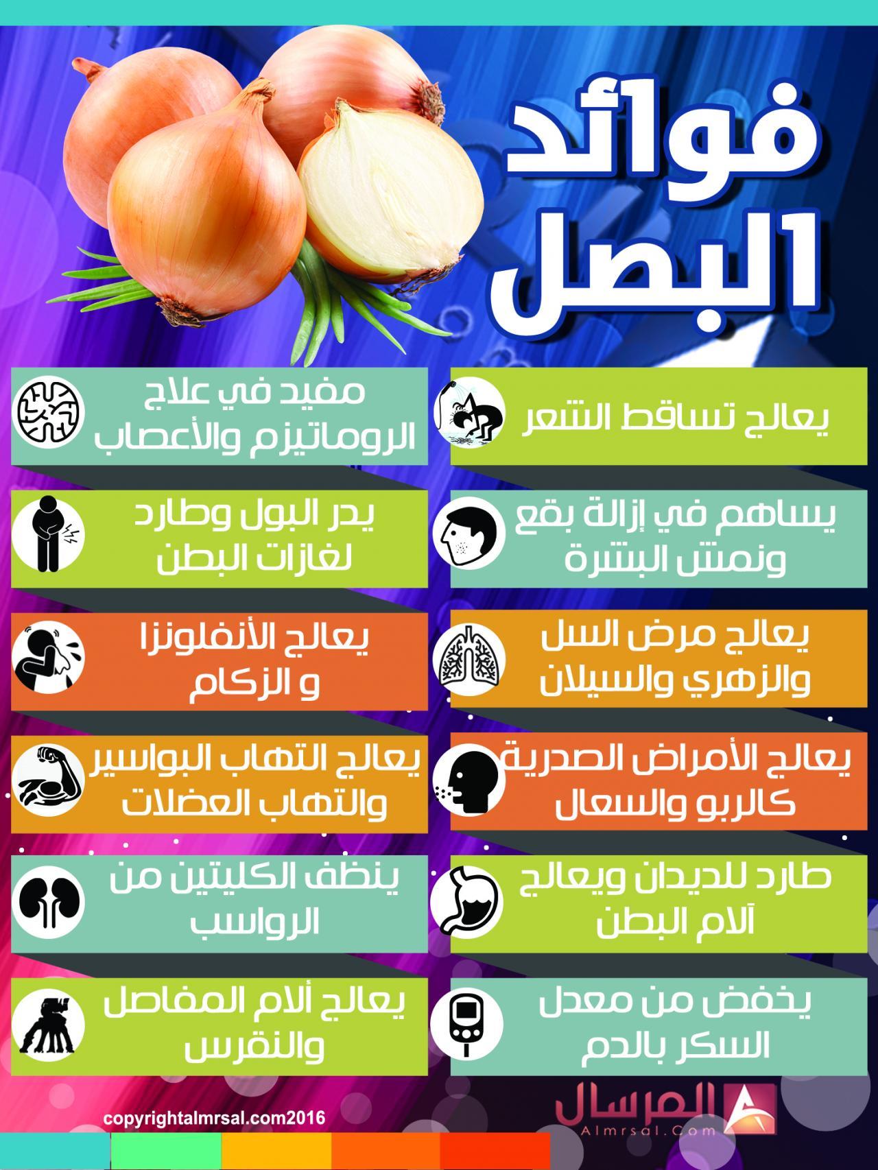 صور فوائد البصل , اهمية البصل للجسم