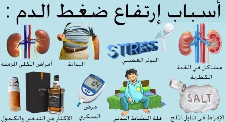 صورة اعراض ارتفاع ضغط الدم 5097